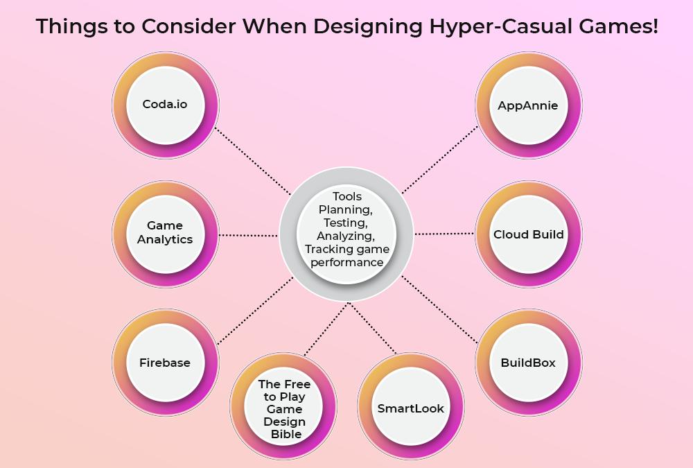 Designing Hyper-Casual Games-1
