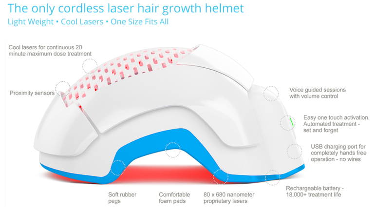 Forget All Your Hair Loss Concerns By Obtaining A Hair Growth Helmet
