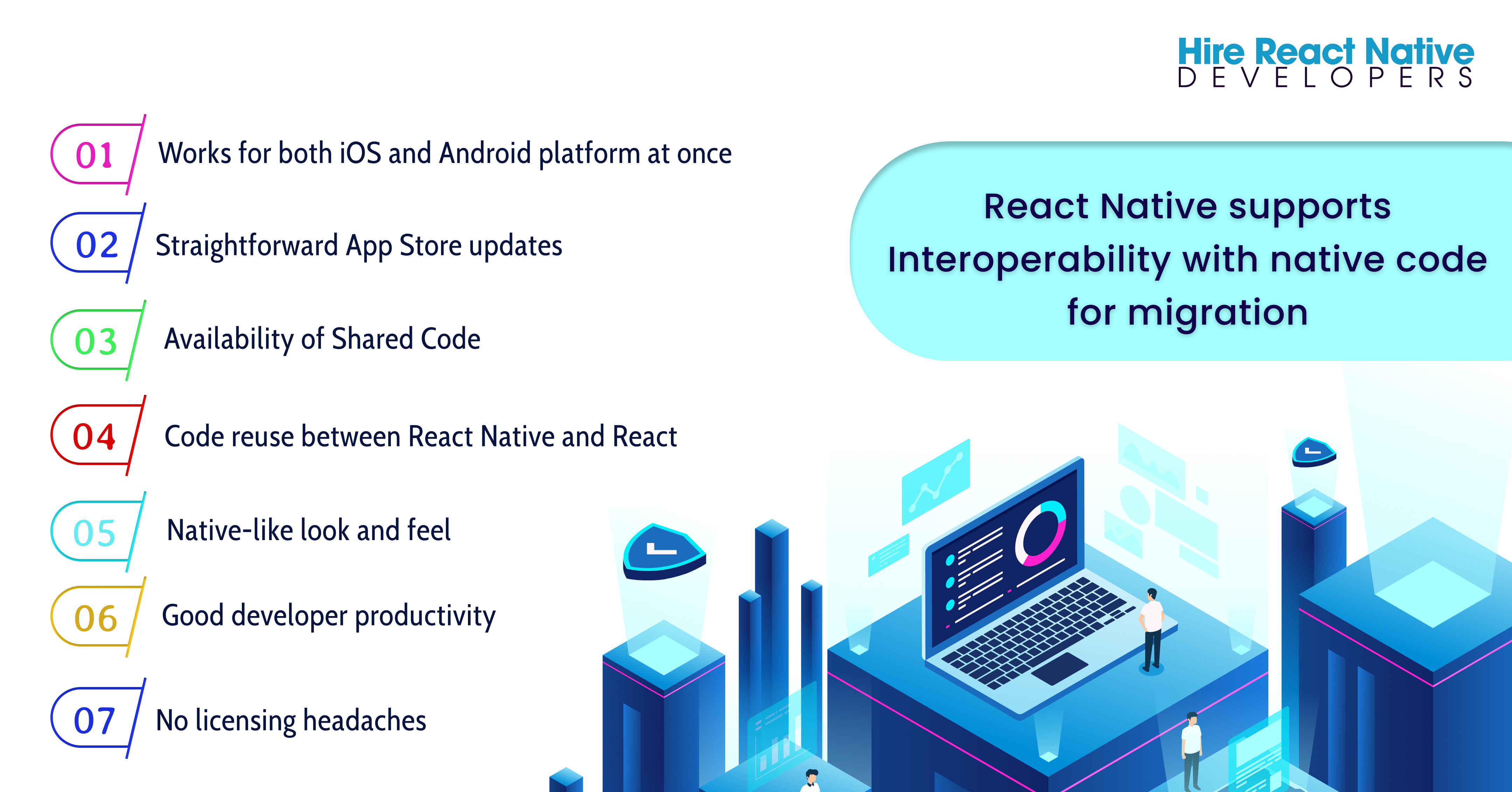 React Native supports Interoperability with native code for migration