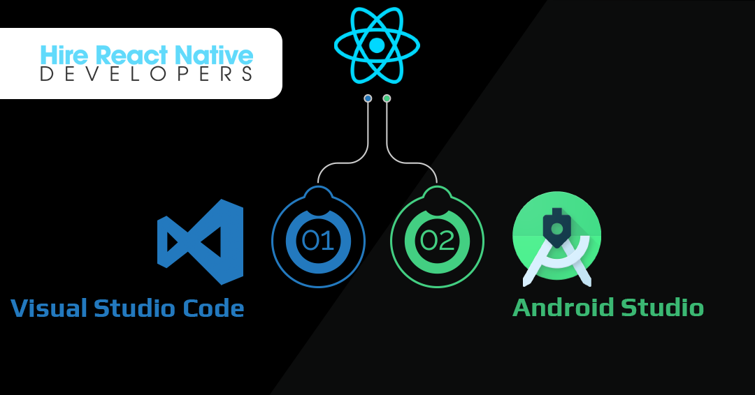 Dive-into-React-Native-for-Android-Development-2
