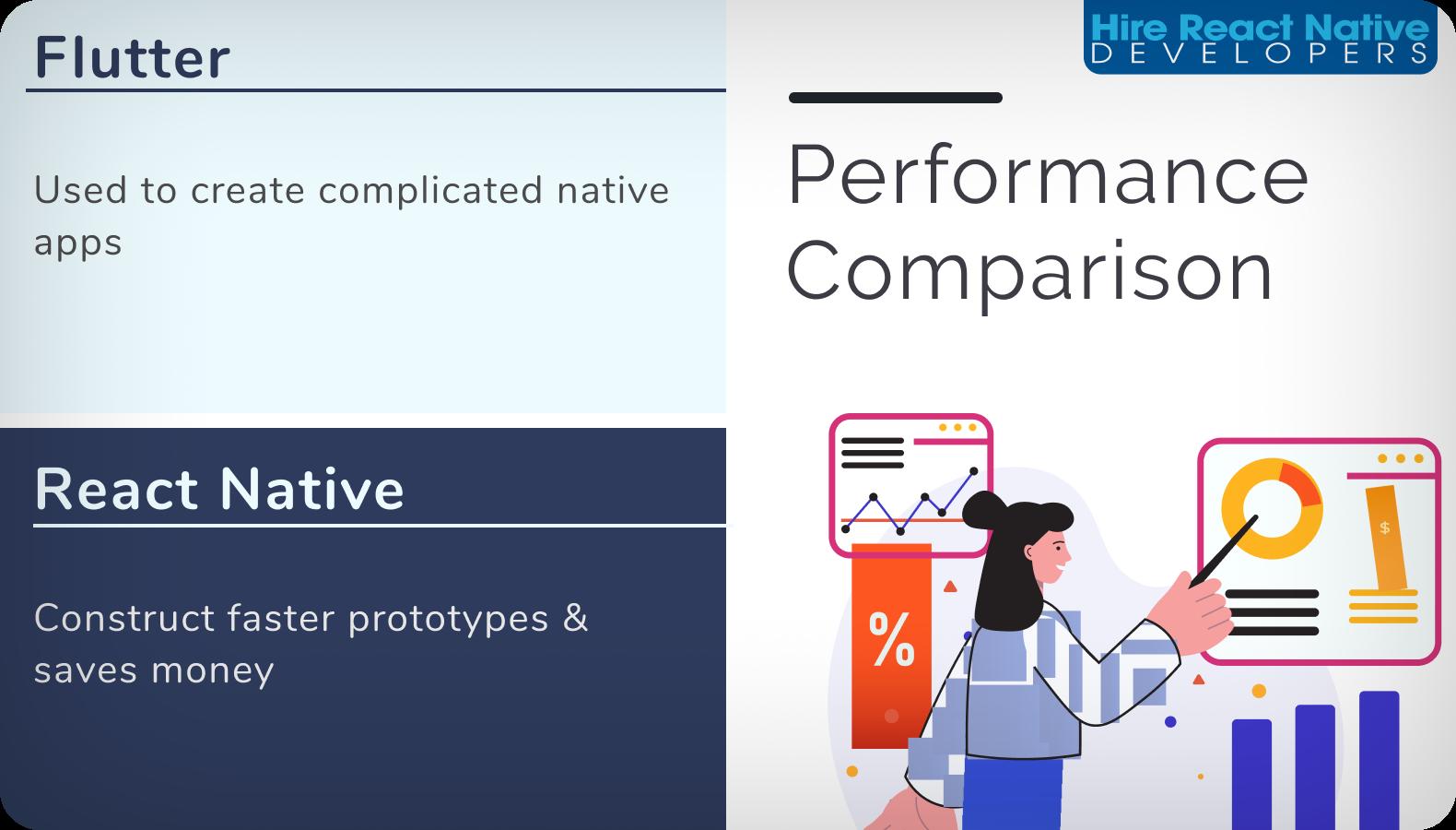 React Native vs. Flutter performance comparison