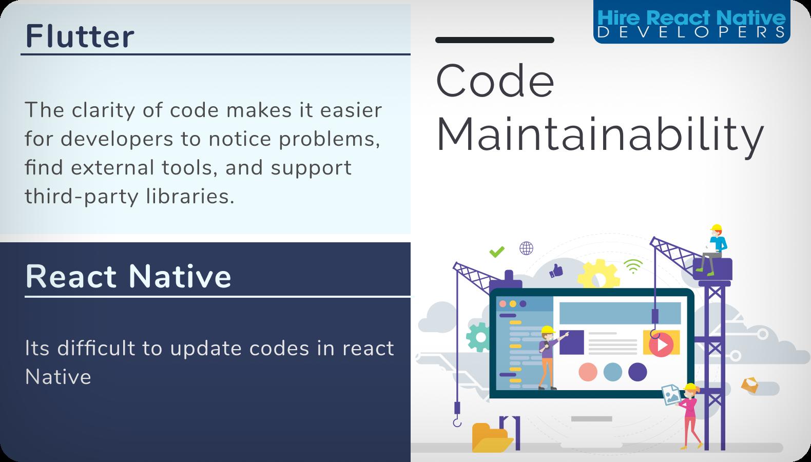 Code Maintainability – React Native vs Flutter