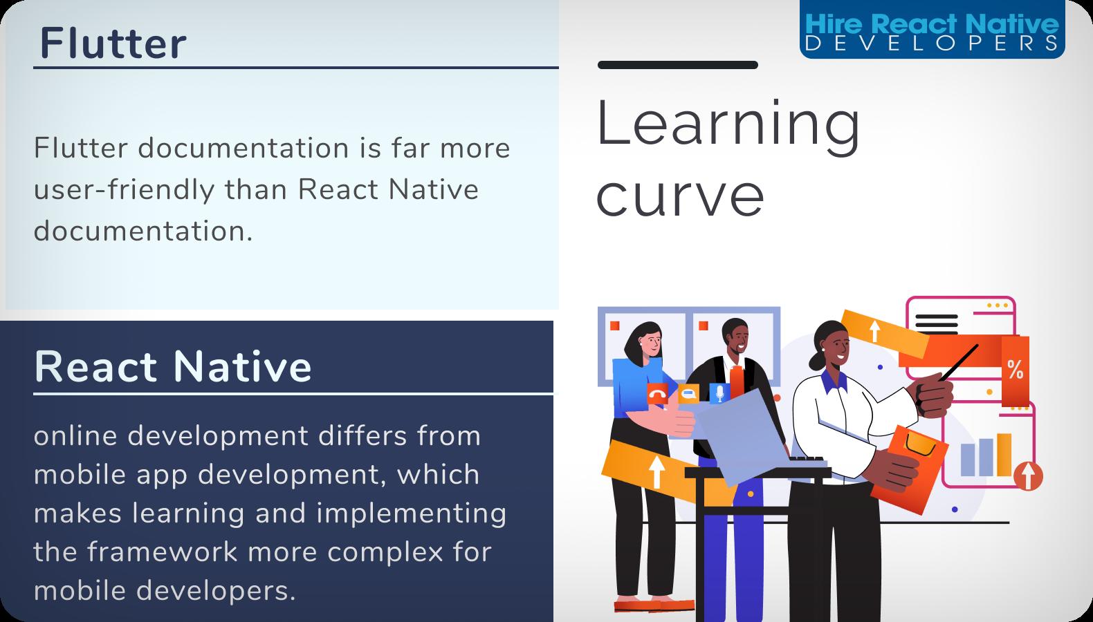 Learning curve – React Native vs Flutter