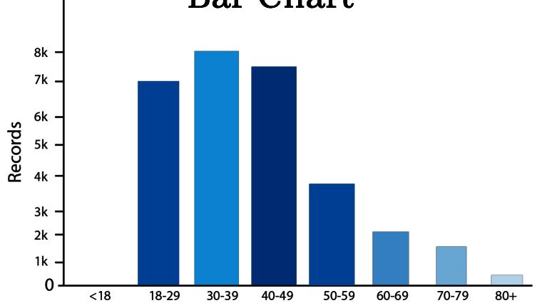 bar-chart-examples